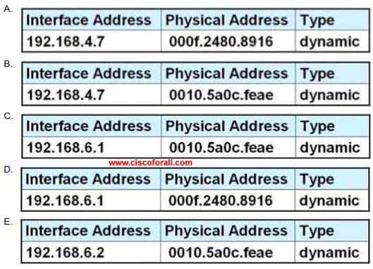 interface address