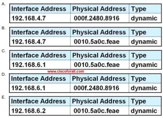 interface address