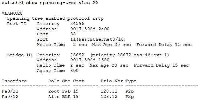 spanning-tree-vlan